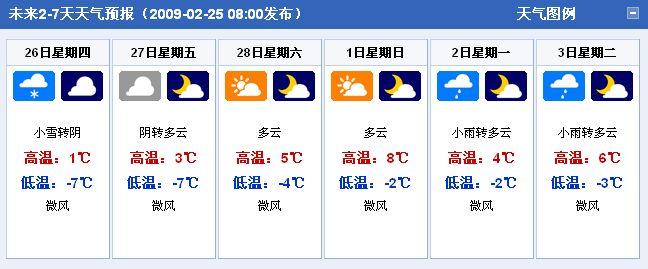 乌鲁木齐天气预报