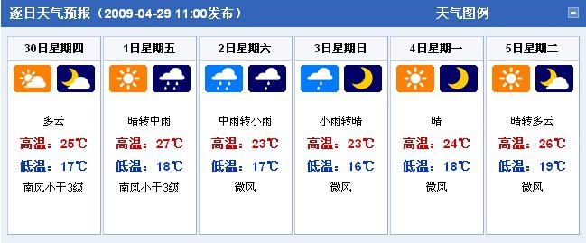 2 7天 4月30日 5月5日 全国各省市天气预报