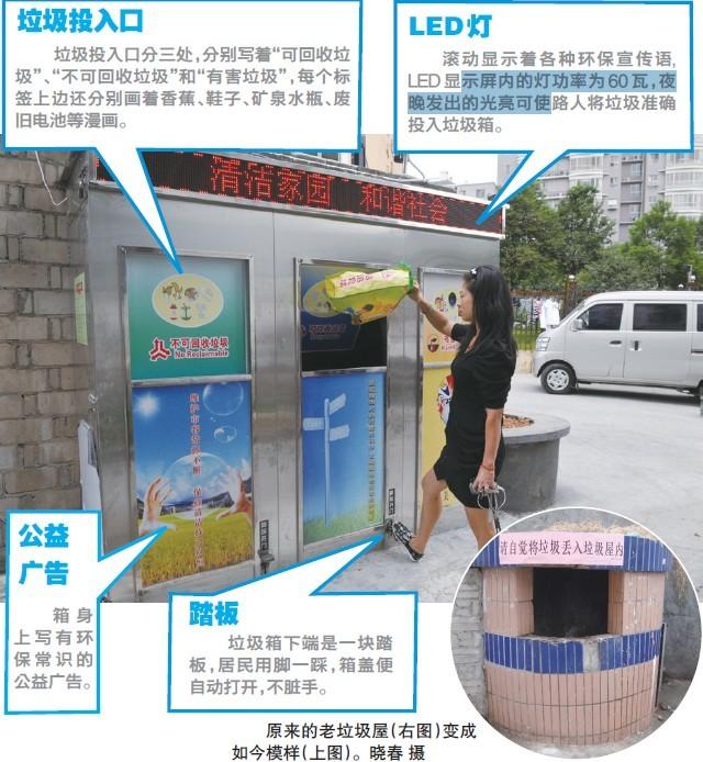 幼儿园垃圾桶标语装饰