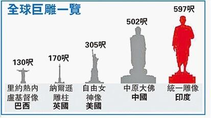 1英尺等于多少英寸_1英尺约等于多少米 一英尺=How米?