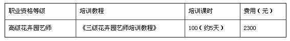 乐虎国际娱乐登陆平台欢迎各位报名参加