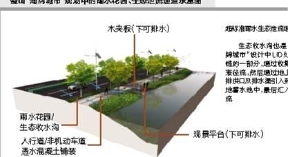 """中国园林网12月18日消息:把城市当作一块海绵,在降雨的时候能够就地或就近""""吸收、蓄存、渗透、净化""""径流雨水,补充地下水、调节水循环,在缺水时有条件将蓄存的水""""释放""""出来并加以利用,从而让水在城市中的迁移活动更加""""自然""""。尽管大众对这种能""""吸水""""、""""吐水""""的""""海绵城市""""还比较陌生,但在璧山,通过近几年探索""""海绵城市""""建设,已经开始释放出&"""