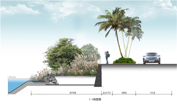 图9 天津生态城海堤断面设计 从空间规划上解决水利,水生态及水景观问题是风景园林专业有所作为的领域。比如说湖北仙桃景观系统项目,目前湖北仙桃城市排水依赖在汉江边上设立的三个泵站,将雨水强排入汉江。在梳理城市河道系统时,我们发现了一个非常重要的问题,那就是南边大量的水系没有被利用。作为城市水系的一部分,南边水系连通后完全可以自然排洪。因为雨季汉江水位高,两岸的大堤既不生态,又耗费大量的财力。发现这个问题以后,我们就改变了过去水利设计的思路,利用南部自然湖泊,湿地,通过水系连通,构建既可以留住雨水的湿地、湖