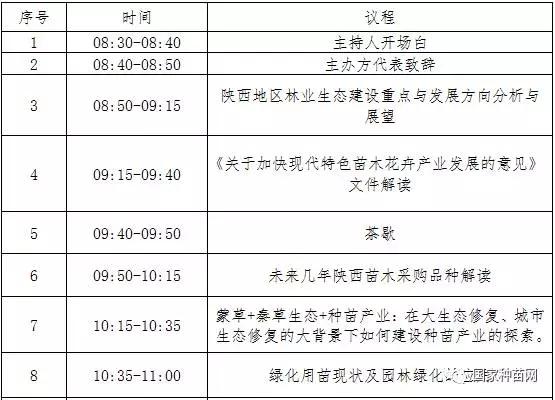 首届陕西苗木产业高峰论坛暨苗木采购工程对接